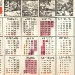 Красноречивый календарь. Первая автономка. 1974 год