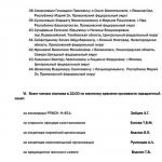 Санкт-Петербург, Парголово, День ВМФ 28.07.13. Празднование 40-летия РПК СН К-451